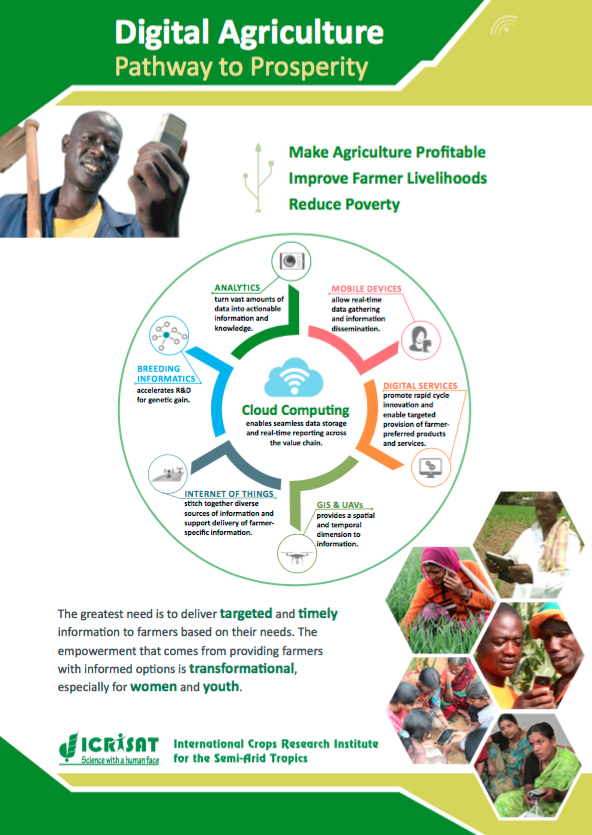 Digital Agriculture Pathway to Prosperity | CCARDESA